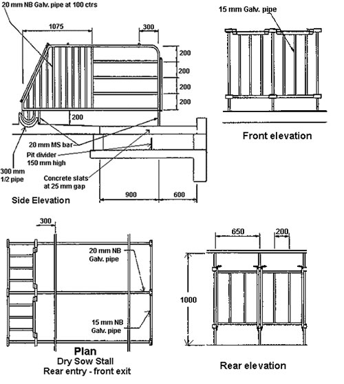 Plan for constructing a dry-sow stall